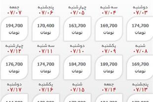 بلیط هواپیما از مشهد به تهران