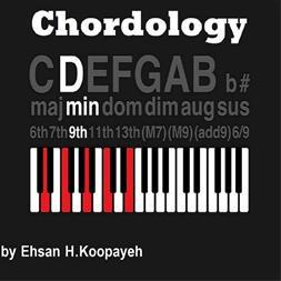 تدریس خصوصی پیانو ، ترفندهای آهنگسازی - 1