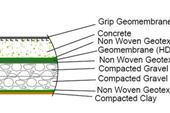 ژئوممبران گیره دار geomembrane grip