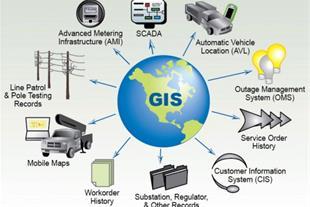 آموزش کاربردی GIS و ENVI