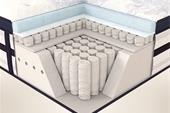 حراج تشک در فروشگاه اینترنتی خوابکو