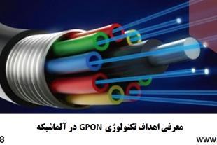 معرفی اهداف تکنولوژی GPON – آلما شبکه