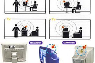 دفع کننده امواج مضر موبایل ، کامپیوتر ، LCD
