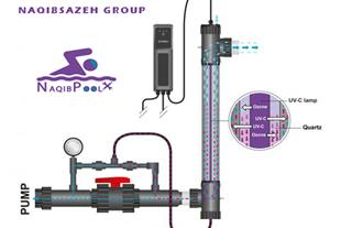 استفاده از اشعه UV در آکواریوم ها