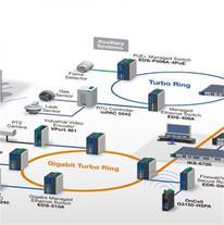 خدمات پسیو و اکتیو شبکه