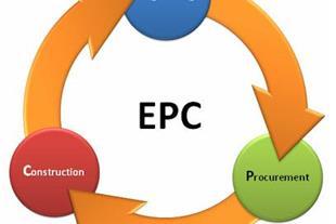 مشاوره  IMS برای شرکت های پیمانکاری EPC