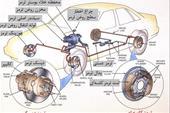 آموزش برق خودرو