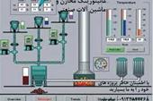 برنامه نویسی PLC و مانیتورینگ ماشین آلات
