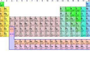 تدریس خصوصی و گروهی شیمی