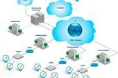 طراحی سیستم تلفن اینترنتی ( ویپ ، voip )