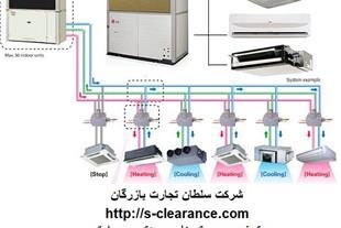 ترخیص سیستم های برودتی و حرارتی