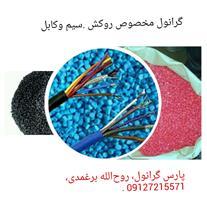 بازیافت پوسته کابل