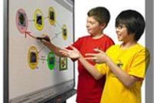تجهیزات هوشمندسازی مدارس - برد هوشمند- کیت هوشمند