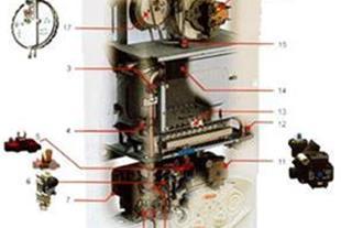 تاسیسات پردیس تعمیرات پکیج/کولر گازی/یخچال
