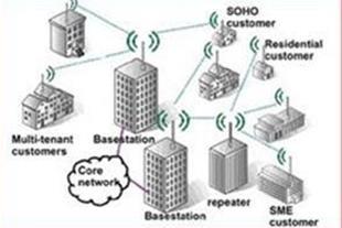 پایتخت وندا - پیاده سازی انواع شبکه