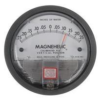 مانومتر فشار و هیدرولیک پنل