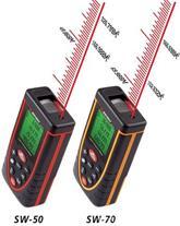 فروش انواع متر لیزری  در قیمت ها و مدل های متنوع