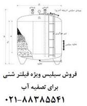 فروش سیلیس ویژه فیلتر شنی برای تصفیه آب