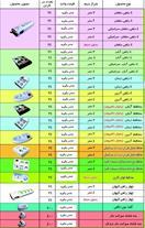 فروش ویژه چهارراهی و محافظ برق