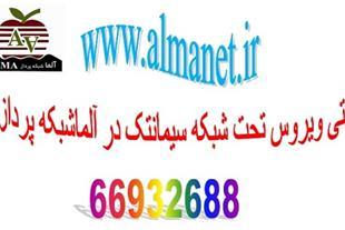 محصولات امنیتی سایمنتک در ایران