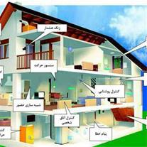 سیستم هوشمند خانه