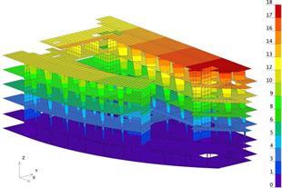آموزش نرم افزار مدلسازی و تحلیل