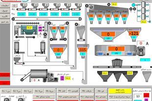 سیستم کنترل اسفالت
