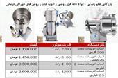 فروش انواع دستگاه آسیاب مخصوص ادویه جات سخت