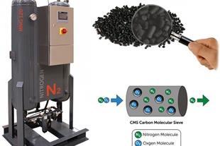 مولد نیتروژن - دستگاه نیتروژن ساز - Nitrogen gener