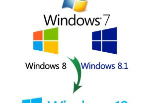 فروش ویندوز اورجینال/ نصب ویندوز
