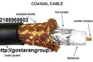 فروش کابل کواکسیال تمام مس با برق بلدن RG59 305m