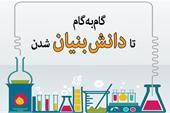 مشاوره پیاده سازی طرحهای صنعتی ،  مجوز دانش بنیان