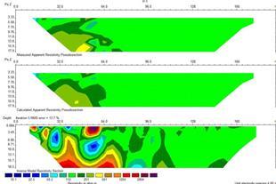 اکتشاف آب های زیر زمینی با دستگاه ژئوالکتریک